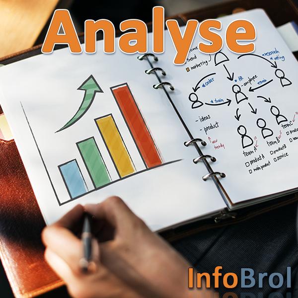 Logo du chapitre Analyse
