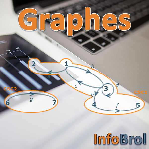 Logo of chapter Graphs