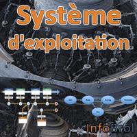 Logo du chapitre Systèmes d'exploitation