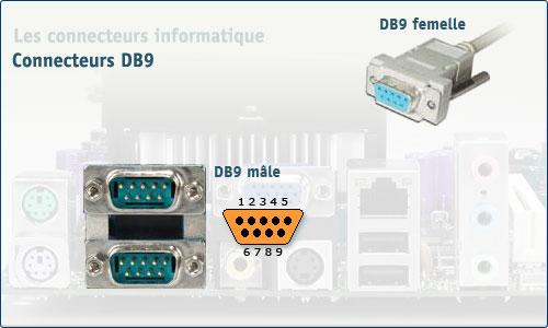 Connecteur DB9