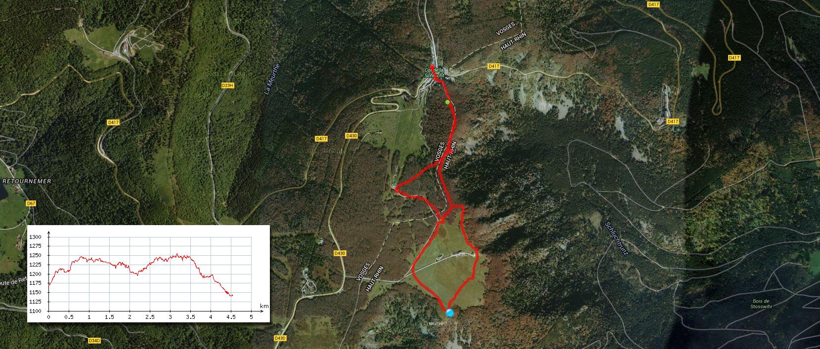 Parcours 2015-03-06 Col de la Schlucht